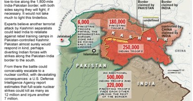 Kashmir nuclear flashpoint, Kashmir map