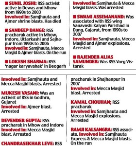 RSS terror. Source: Daily Mail, UK - 22 January 2013